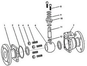 Structure diagram of ball valve