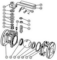 1 1504291532044O - What is a ball valve?