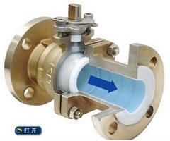 Principle of O ball valve (open)