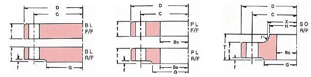 20120620193051494 - JIS B2220 SUSF304 SOP Flange Flat Face DN65 20K