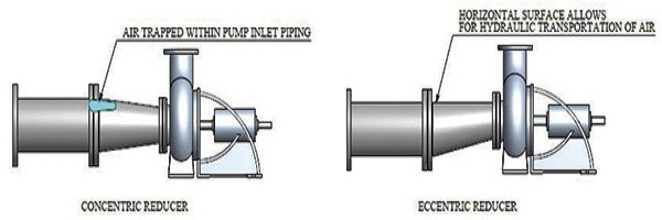 top flat and bottom flat reducers - Pipe, flange, pipe fitting, gasket