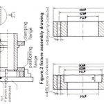 Improving the processing technology of stainless steel thin-wall pipe sleeves
