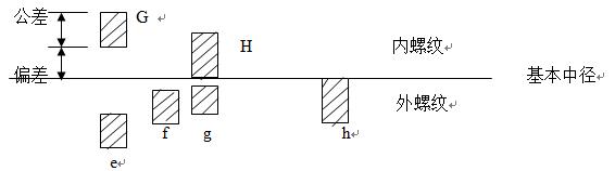 ls 4 - Basic knowledge of standard fasteners